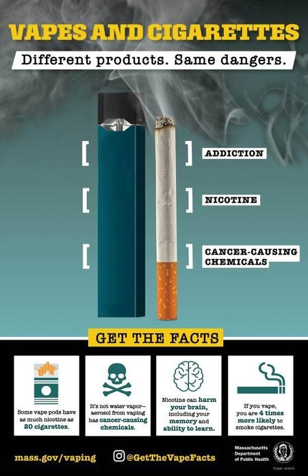 Anti-vaping information